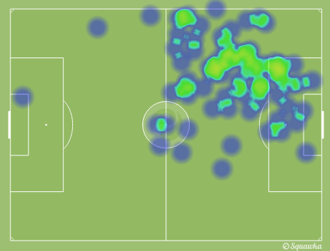 Neymar heatmap vs Eibar. More touches in the box, less hugging the touchline. Image via Squawka.
