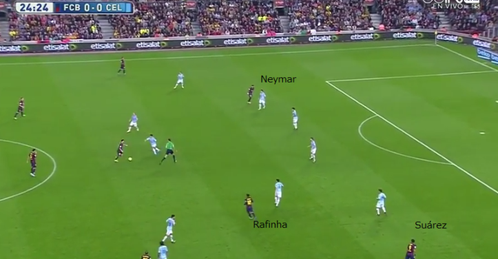 Messi gets the ball in the middle and has no one to link up with - Neymar and Suárez are wide, the midfielders are not available and the only way forward is a dribble.